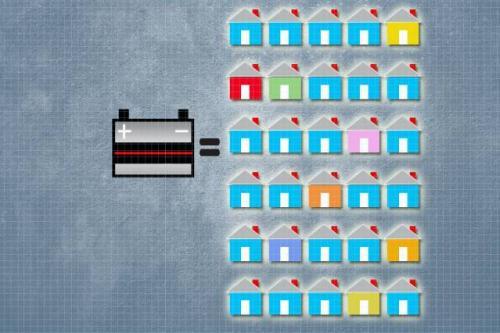 Солнечные батареи из перовскита - новая технология от исследований Массачусетского института технологий