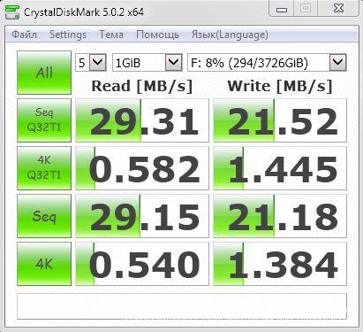 Обзор внешних жестких дисков - WD Elements 4Tb - тест скрости